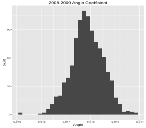 angle coefficient 2.png
