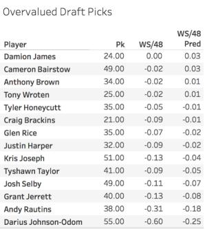 draft 4